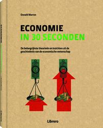Economie in 30 seconden...