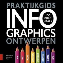 Praktijkgids infographics...