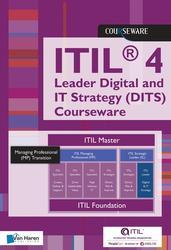 ITIL® 4 Leader Digital and...