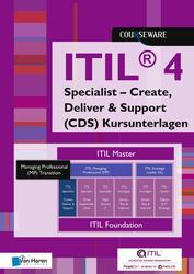 ITIL® 4 Specialist –...