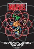 'Marvel' Expanding Universe...