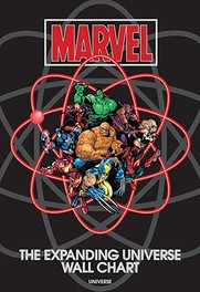 Marvel The Expanding Universe Wall Chart, Michael Mallory, Hardcover